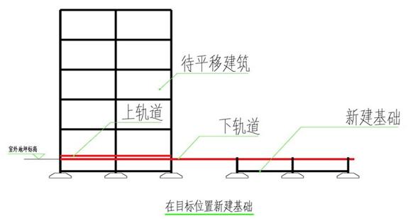 建筑物平移技术也称为建筑物整体平移